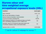 styrene odour and time weighted average occupational exposure levels oel