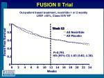 fusion ii trial