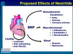 proposed effects of nesiritide