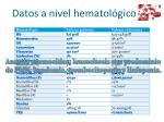 datos a nivel hematol gico1