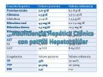 insuficiencia hep tica cr nica con patr n hepatocelular