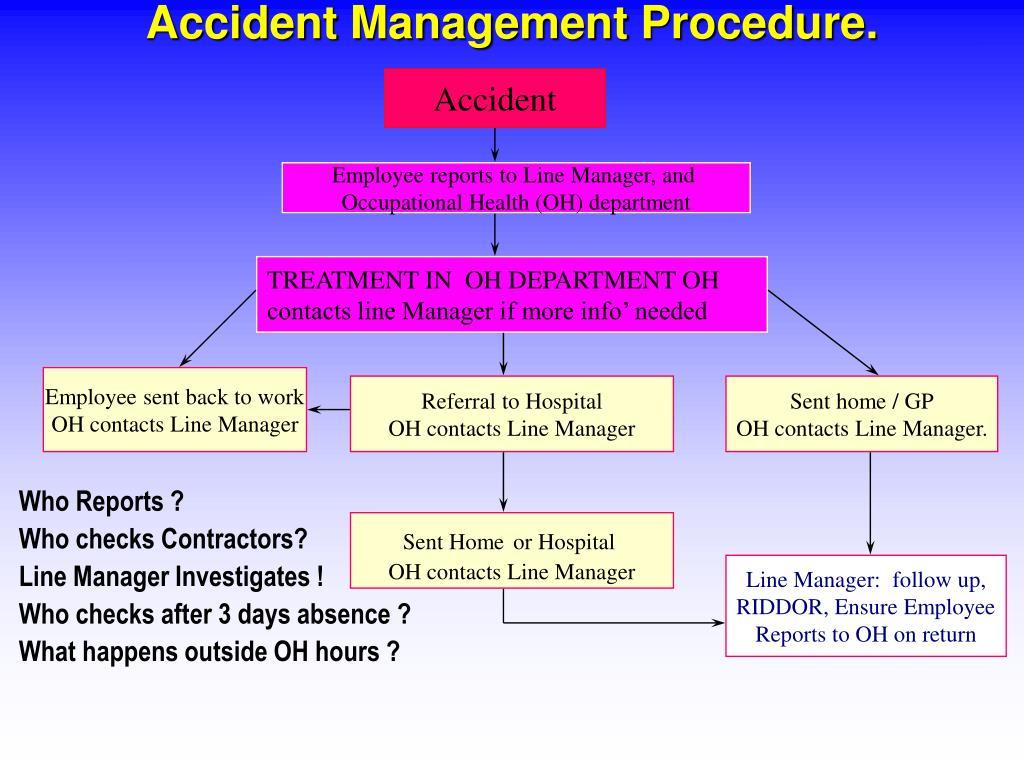 Accident Management Procedure.