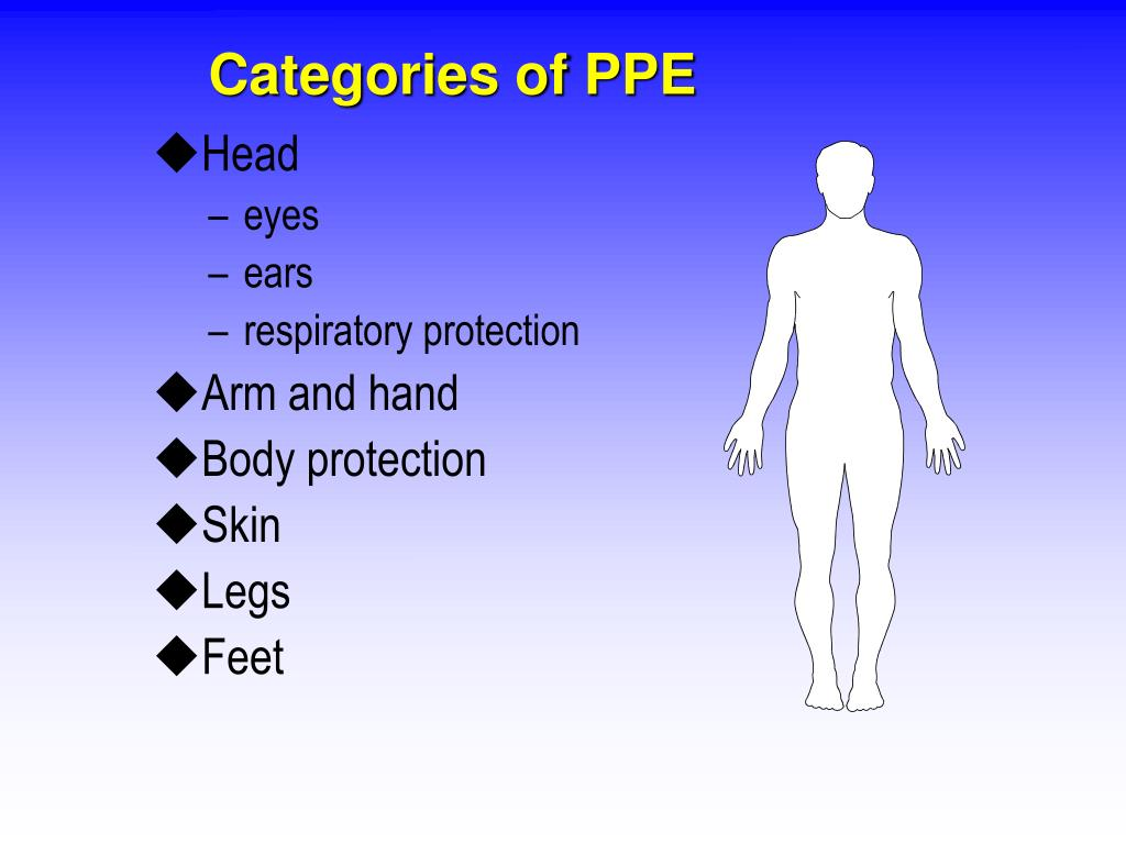 Categories of PPE