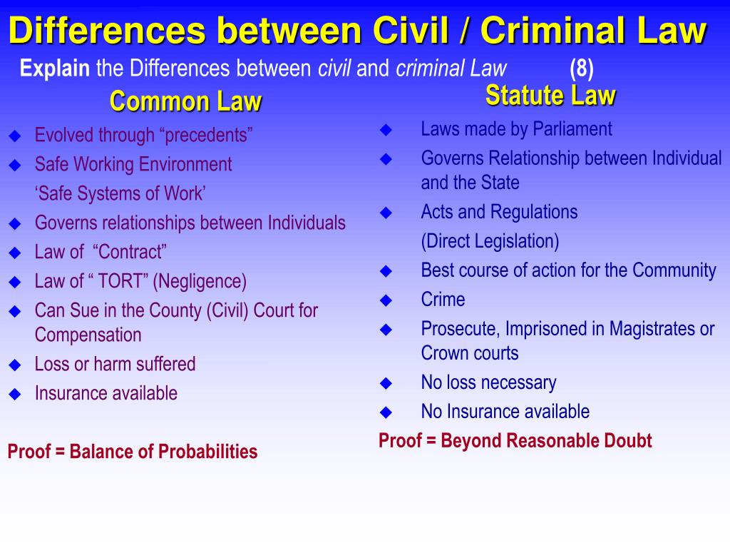 Differences between Civil / Criminal Law