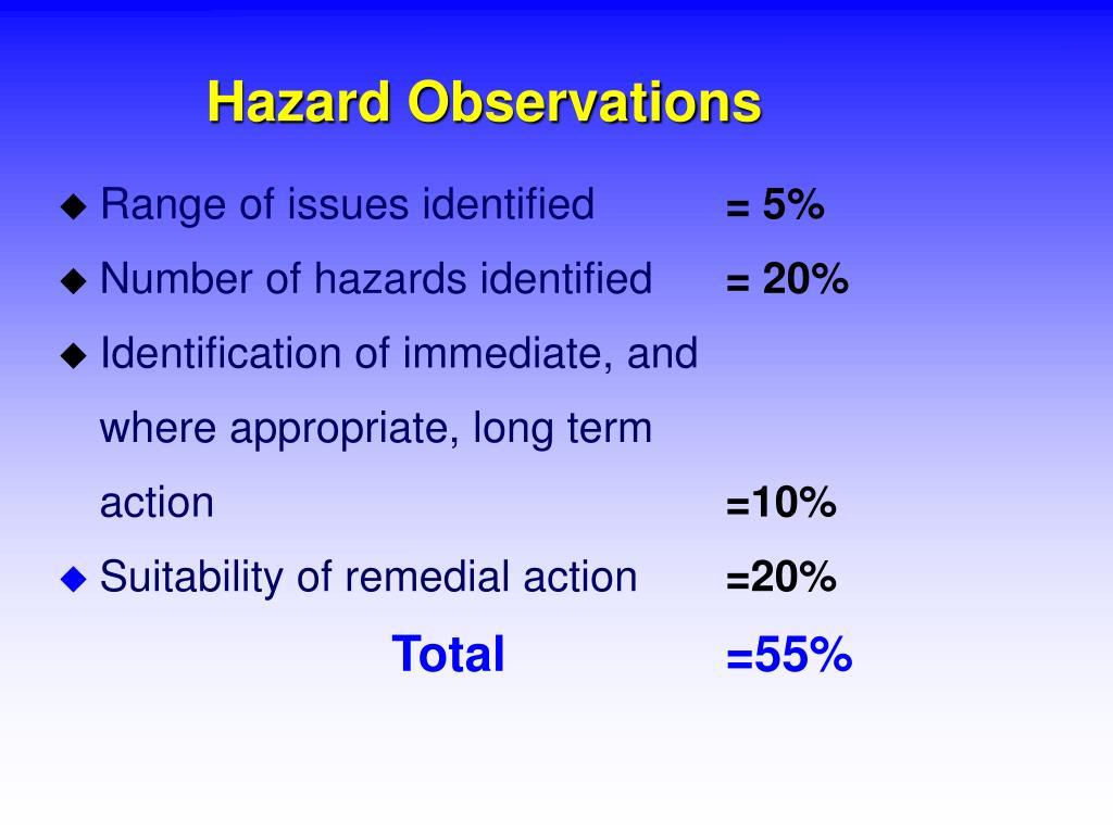 Hazard Observations