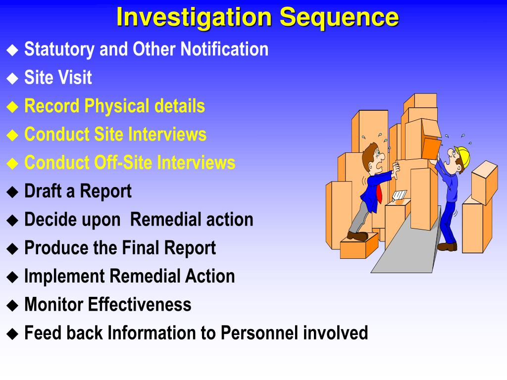 Investigation Sequence