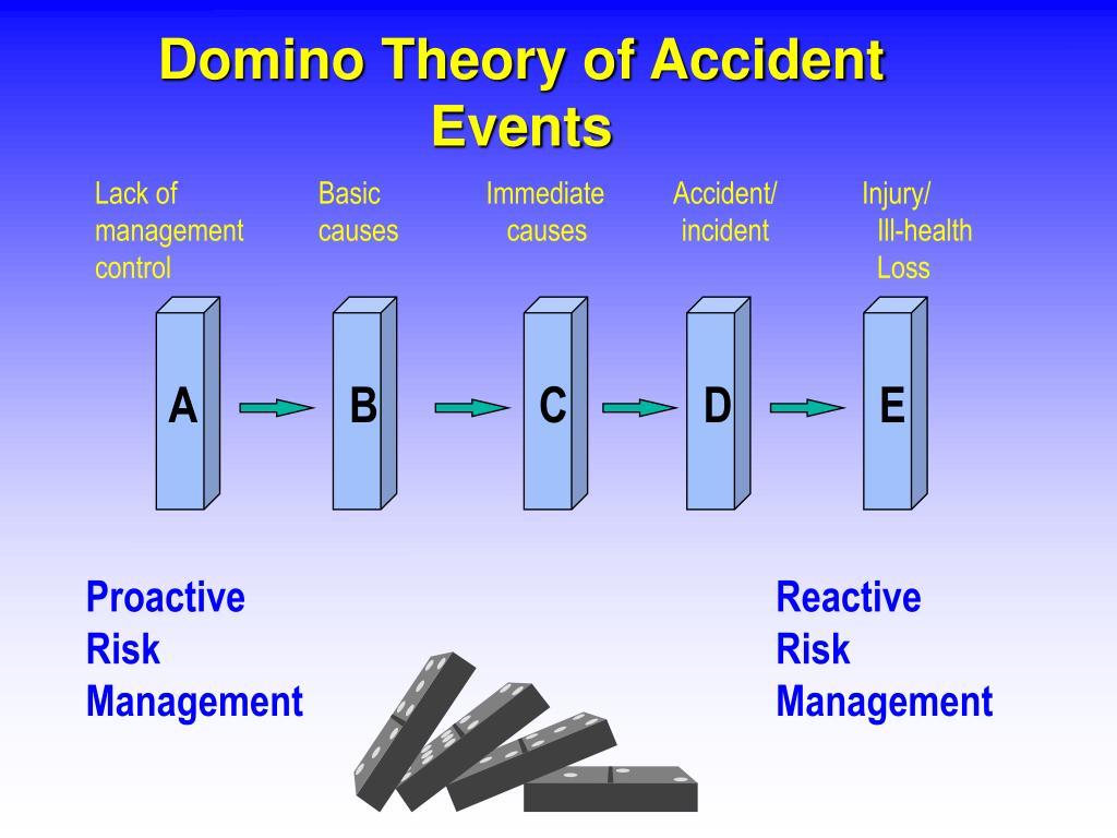 Lack ofBasic         Immediate   Accident/            Injury/