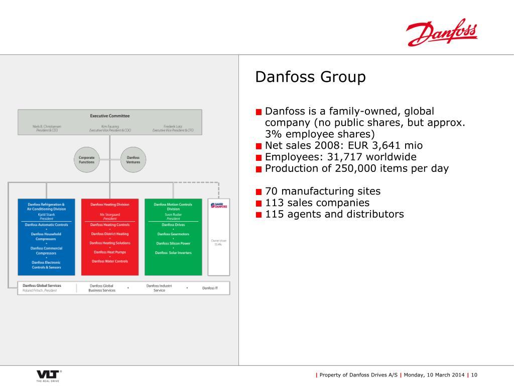 Danfoss Group