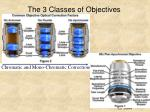 the 3 classes of objectives