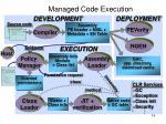 managed code execution