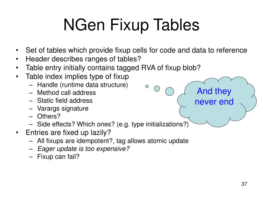 NGen Fixup Tables