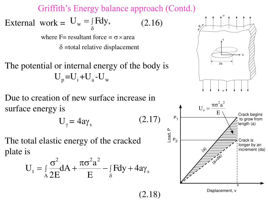 Griffith's Energy balance approach (Contd.)
