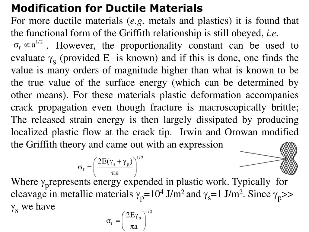 Modification for Ductile Materials