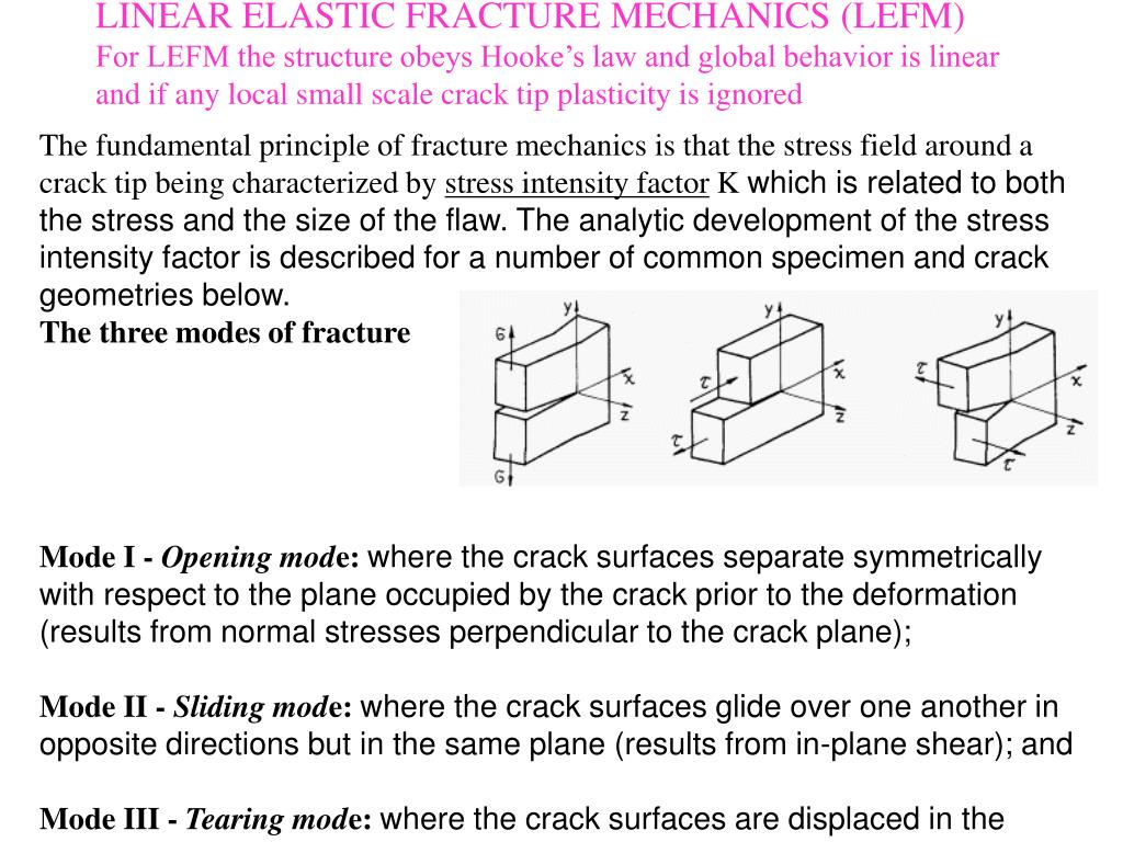 LINEAR ELASTIC FRACTURE MECHANICS (LEFM)