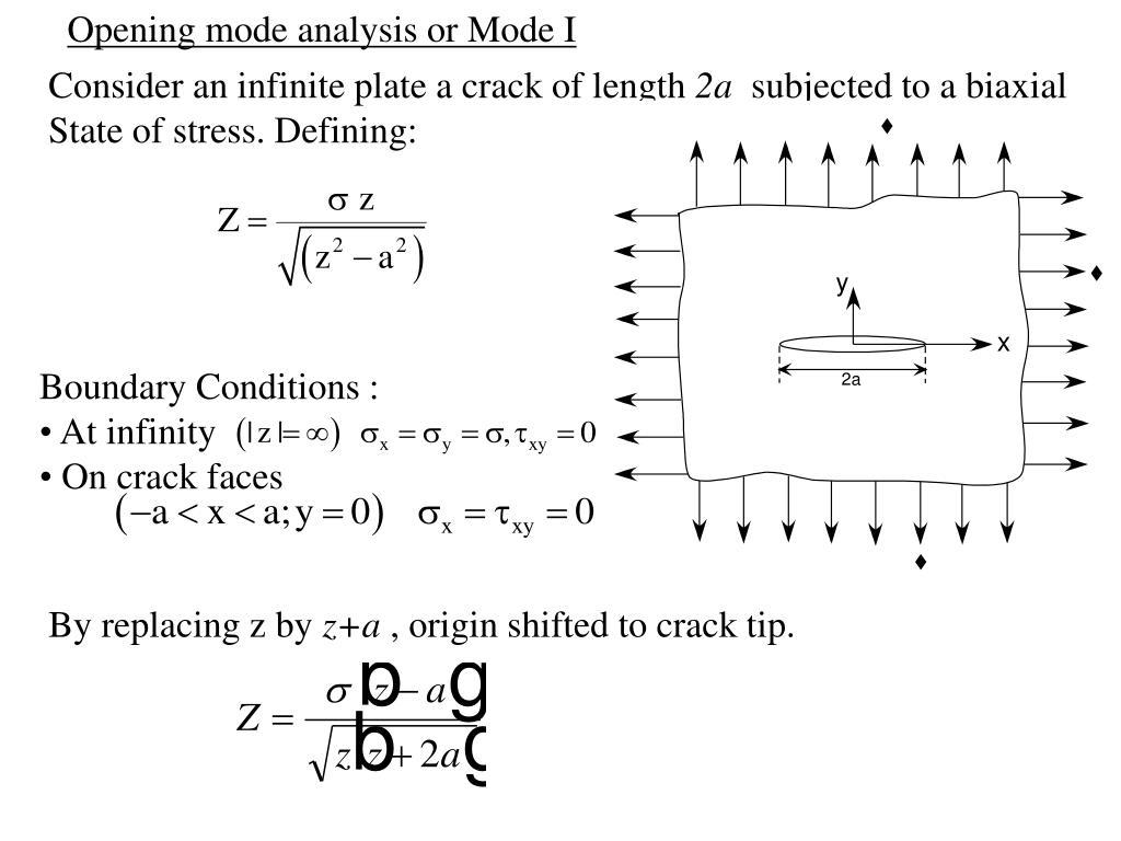 Opening mode analysis or Mode I