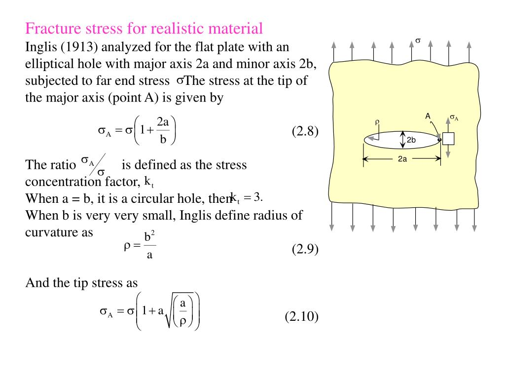 Fracture stress for realistic material