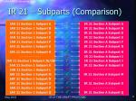 ir 21 subparts comparison