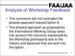analysis of workshop feedback
