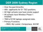 der 2009 sydney region