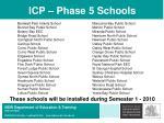 icp phase 5 schools