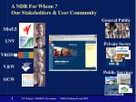 a ndr for whom our stakeholders user community