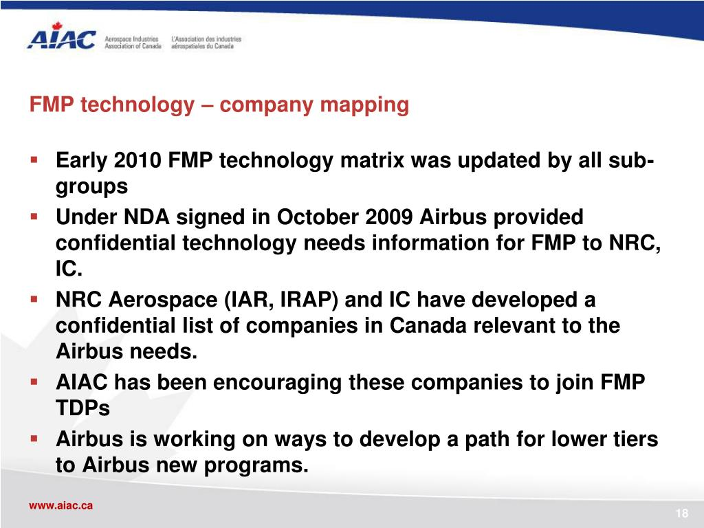 FMP technology – company mapping