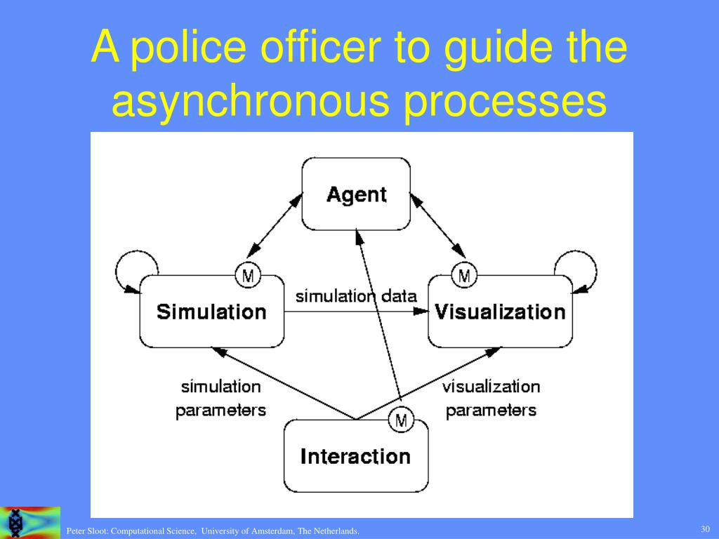 A police officer to guide the asynchronous processes