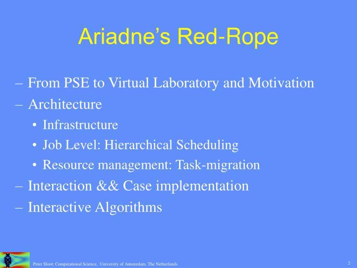 Ariadne s red rope