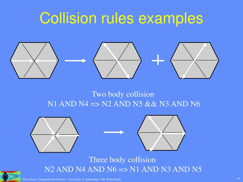 Collision rules examples