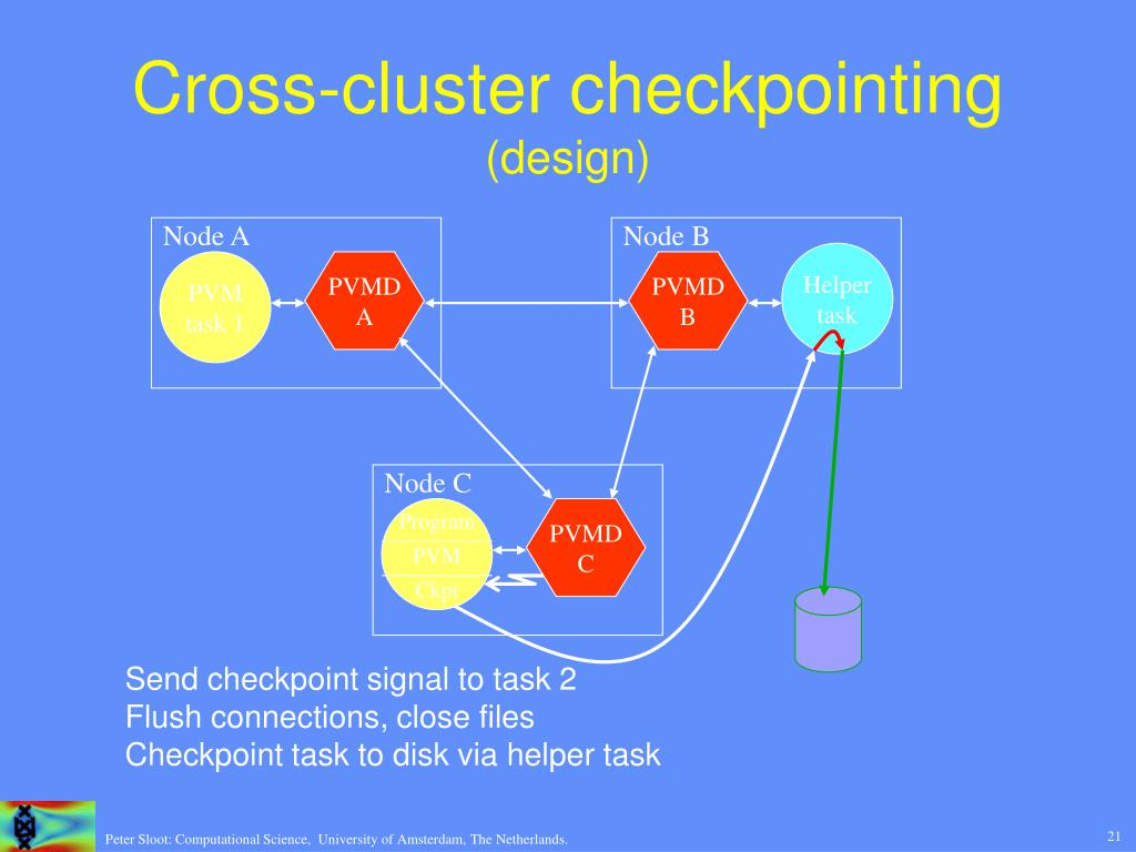 Cross-cluster checkpointing