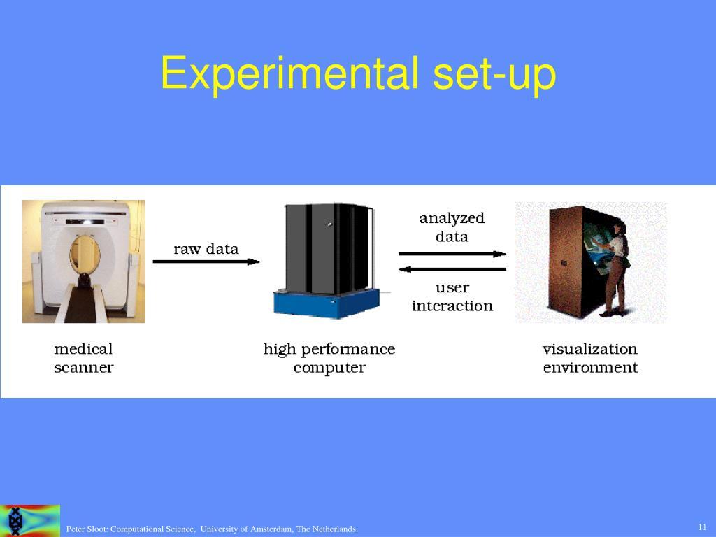 Experimental set-up