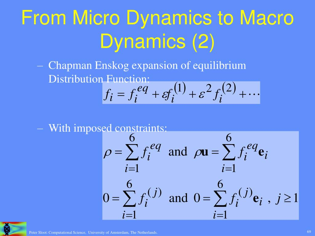 From Micro Dynamics to Macro Dynamics (2)