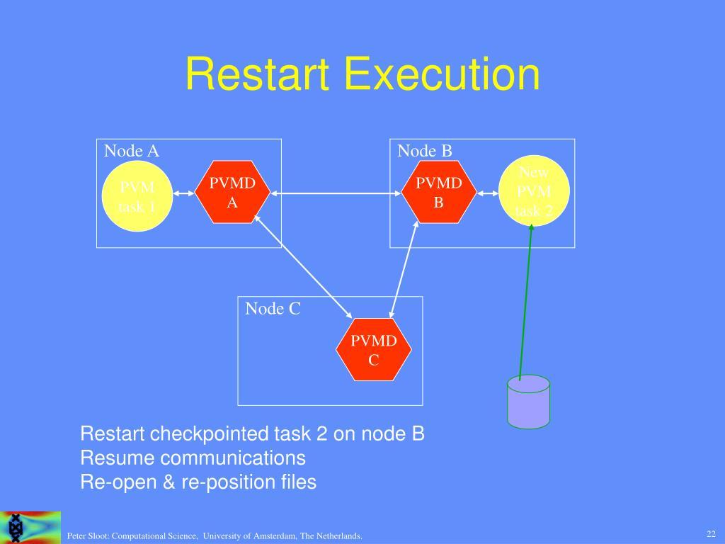 Restart Execution
