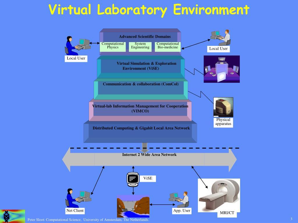 Virtual Laboratory Environment