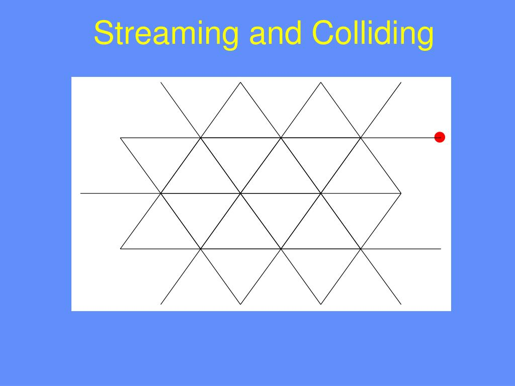 Streaming and Colliding
