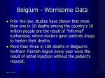belgium worrisome data