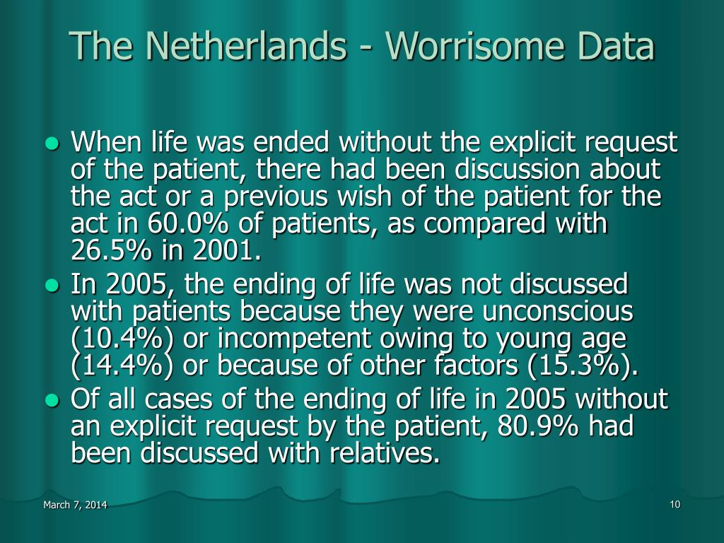 The Netherlands - Worrisome Data