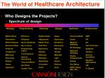 the world of healthcare architecture17