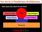 the world of healthcare architecture20