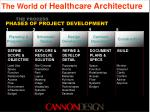 the world of healthcare architecture26