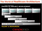 the world of healthcare architecture27