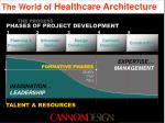 the world of healthcare architecture28