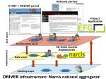 driver infrastructure narcis national aggregetor