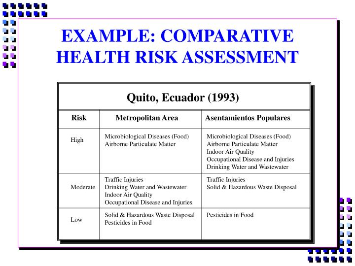 PPT - COMPARATIVE RISK ASSESSMENT: SETTING PRIORITIES FOR ...