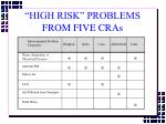 high risk problems from five cras