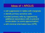 ideas of t argus24
