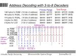 address decoding with 3 to 8 decoders