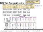 full address decoding15
