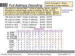 full address decoding17