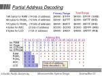 partial address decoding23